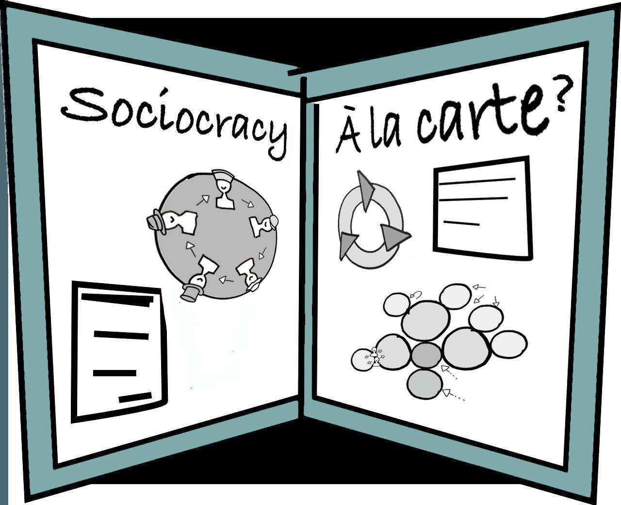Graphic: Sociocracy A la carte