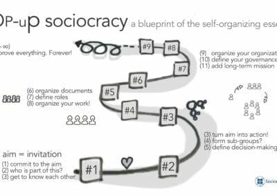 Pop-up sociocracy