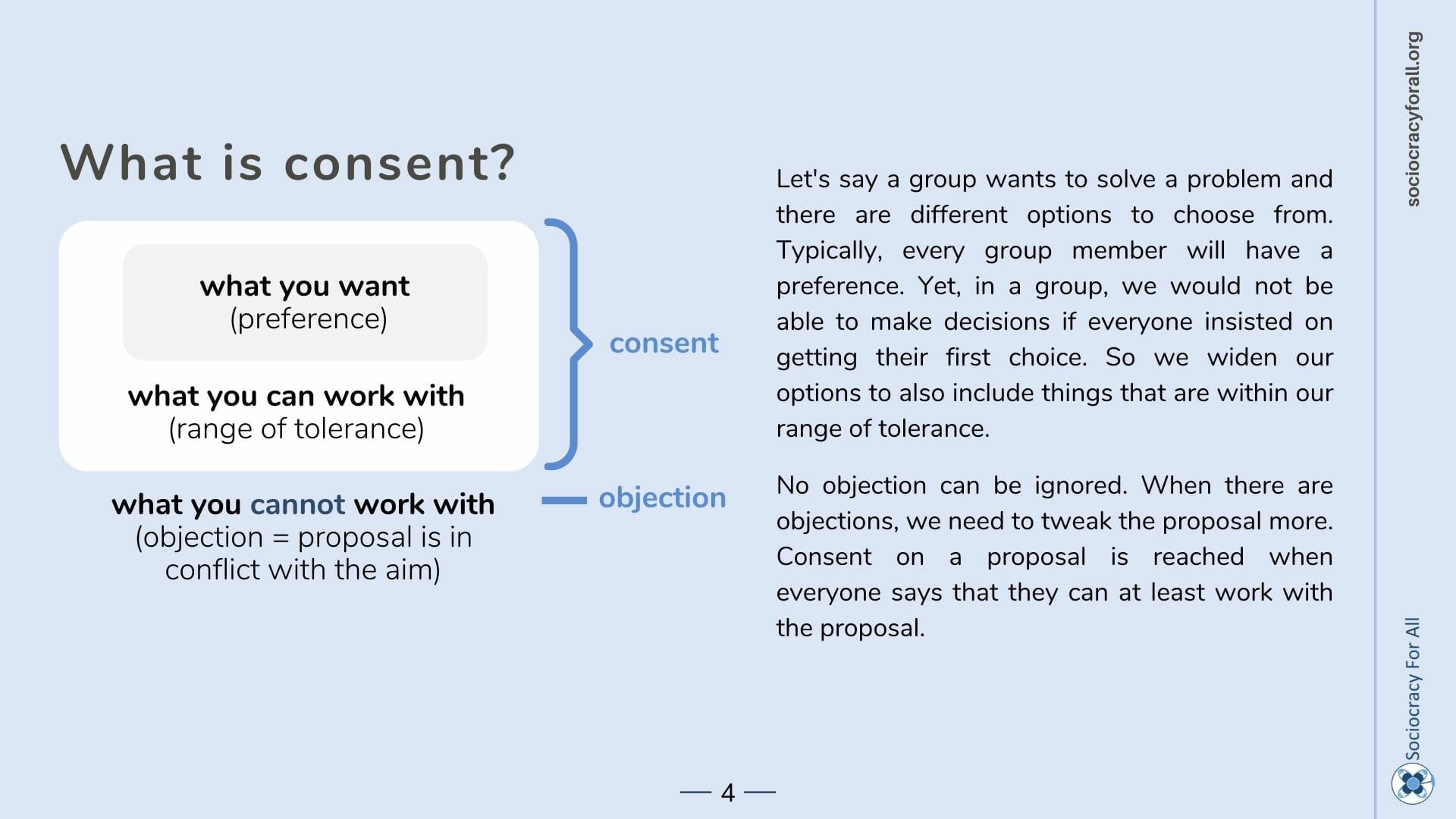 Consent = what you want (preference) and what you can work with (range of tolerance). Objection= what you cannot work with. Objection = proposal is in conflict with the aim. Let's say a group wants to solve a problem and there are different options to choose from. Typically, every group member will have a preference. Yet, in a group, we would not be able to make decisions if everyone insisted on getting their first choice. So we widen our options to also include things that are within our range of tolerance. No objection can be ignored. When there are objections, we need to tweak the proposal more. Consent on a proposal is reached when everyone says that they can at least work with the proposal.