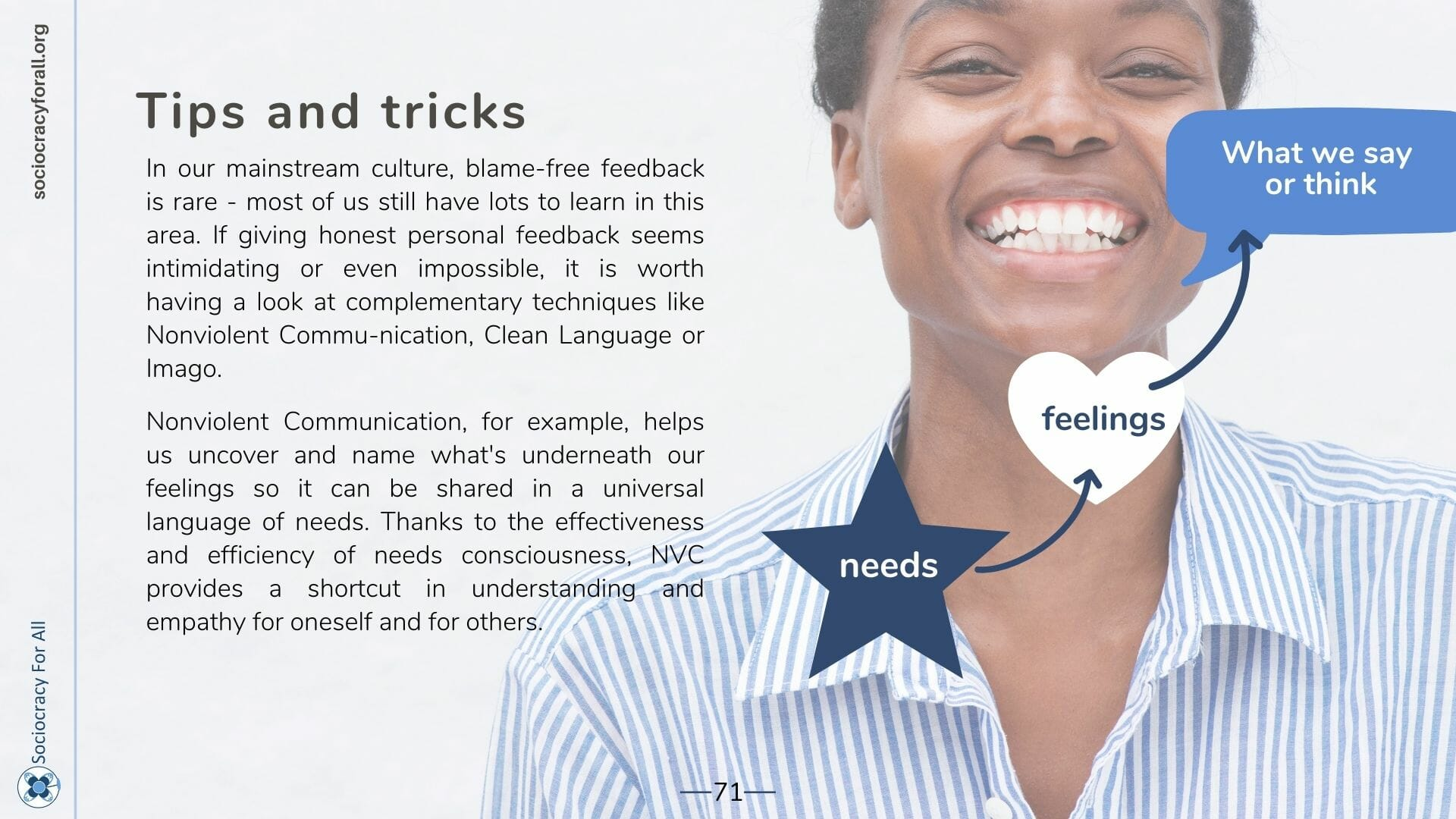Tips and tricks In our mainstream culture, blame-free feedback is rare - most of us still have lots to learn in this area. If giving honest personal feedback seems intimidating or even impossible, it is worth having a look at complementary techniques like Nonviolent Commu-nication, Clean Language or Imago. Nonviolent Communication, for example, helps us uncover and name what's underneath our feelings so it can be shared in a universal language of needs. Thanks to the effectiveness and efficiency of needs consciousness, NVC provides a shortcut in understanding and empathy for oneself and for others. Our needs will give rise to feelings and will have an influence over what we say or think.