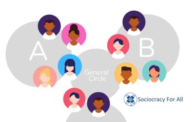 La sociocracia en los grupos pequeños