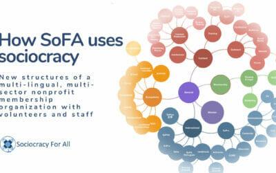 How SoFA uses sociocracy (webinar recording)